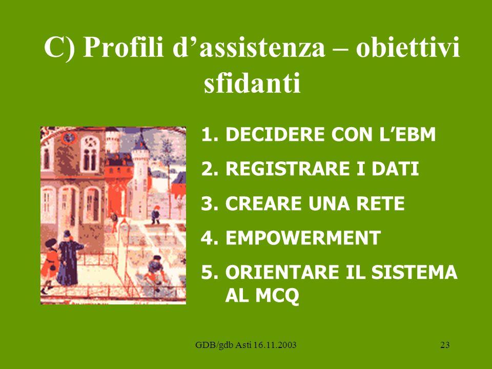 GDB/gdb Asti 16.11.200323 C) Profili dassistenza – obiettivi sfidanti 1.DECIDERE CON LEBM 2.REGISTRARE I DATI 3.CREARE UNA RETE 4.EMPOWERMENT 5.ORIENT