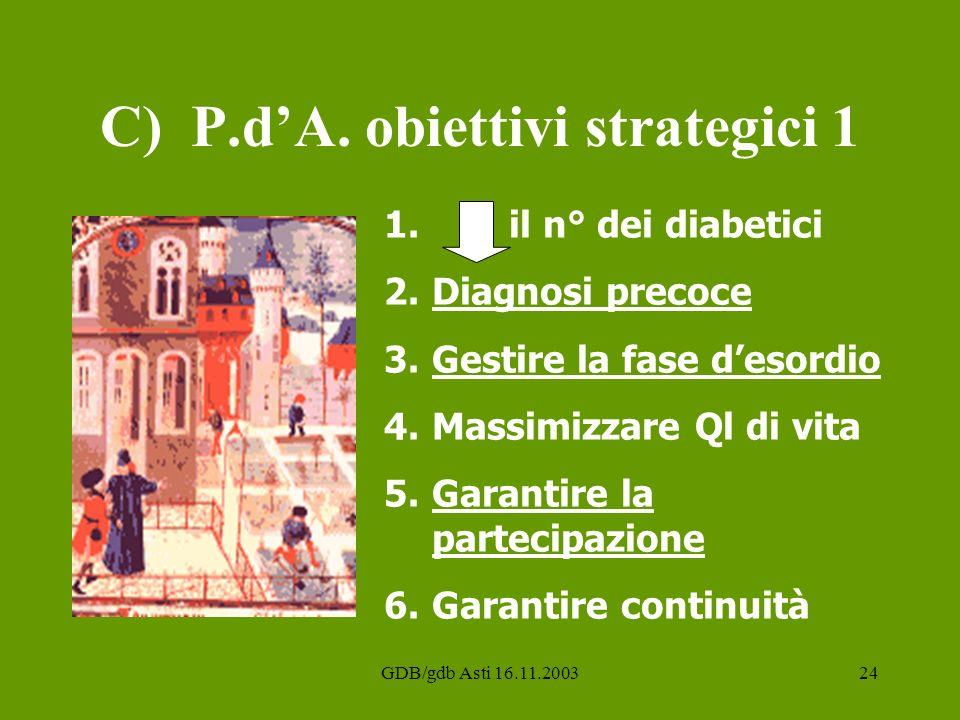 GDB/gdb Asti 16.11.200324 C) P.dA. obiettivi strategici 1 1. il n° dei diabetici 2.Diagnosi precoce 3.Gestire la fase desordio 4.Massimizzare Ql di vi