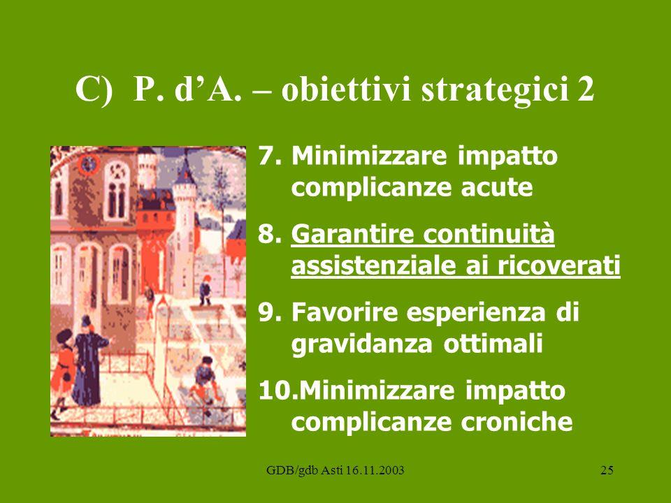 GDB/gdb Asti 16.11.200325 C) P. dA. – obiettivi strategici 2 7.Minimizzare impatto complicanze acute 8.Garantire continuità assistenziale ai ricoverat