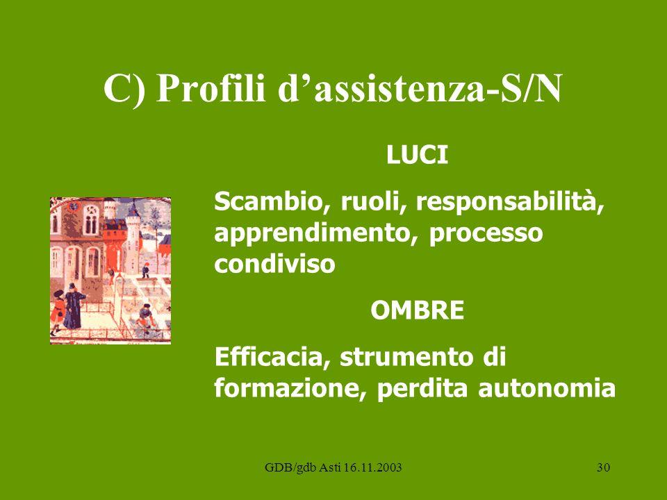 GDB/gdb Asti 16.11.200330 C) Profili dassistenza-S/N LUCI Scambio, ruoli, responsabilità, apprendimento, processo condiviso OMBRE Efficacia, strumento