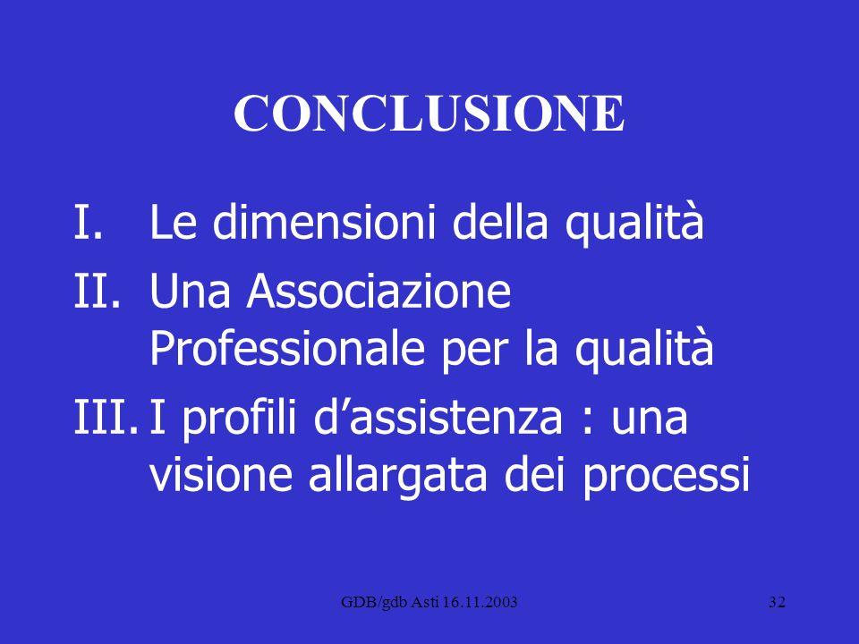 GDB/gdb Asti 16.11.200332 CONCLUSIONE I.Le dimensioni della qualità II.Una Associazione Professionale per la qualità III.I profili dassistenza : una v