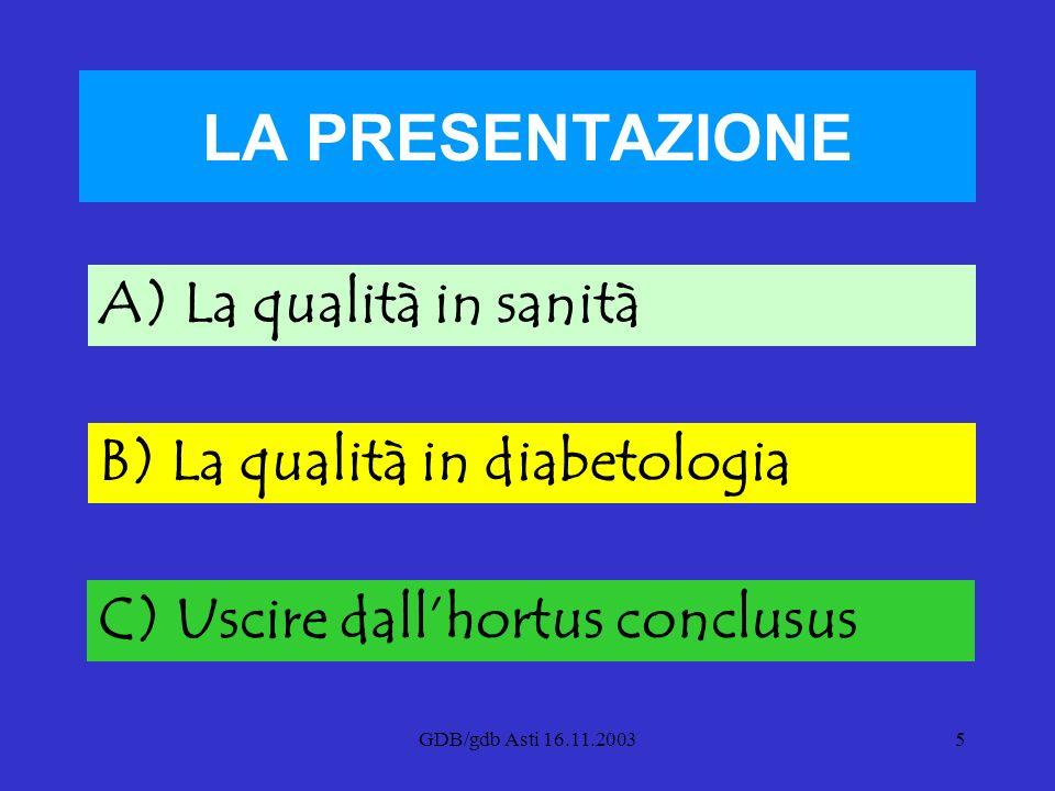 GDB/gdb Asti 16.11.20035 LA PRESENTAZIONE A) La qualità in sanità B) La qualità in diabetologia C) Uscire dallhortus conclusus