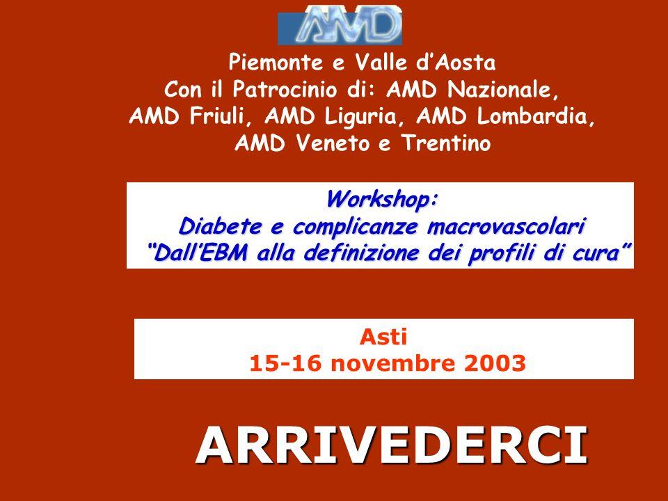 Asti 15-16 novembre 2003 ARRIVEDERCI Workshop: Diabete e complicanze macrovascolari DallEBM alla definizione dei profili di cura DallEBM alla definizione dei profili di cura Piemonte e Valle dAosta Con il Patrocinio di: AMD Nazionale, AMD Friuli, AMD Liguria, AMD Lombardia, AMD Veneto e Trentino