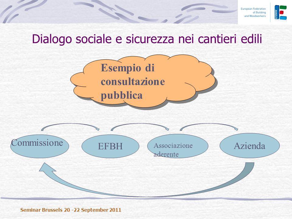 Dialogo sociale e sicurezza nei cantieri edili Seminar Brussels 20 -22 September 2011 Esempio di consultazione pubblica EFBH Commissione Azienda Associazione aderente