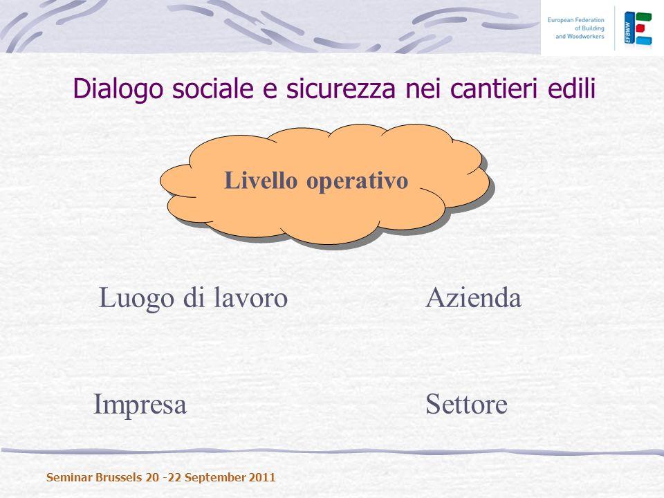 Dialogo sociale e sicurezza nei cantieri edili Seminar Brussels 20 -22 September 2011 Livello operativo Luogo di lavoroAzienda Impresa Settore