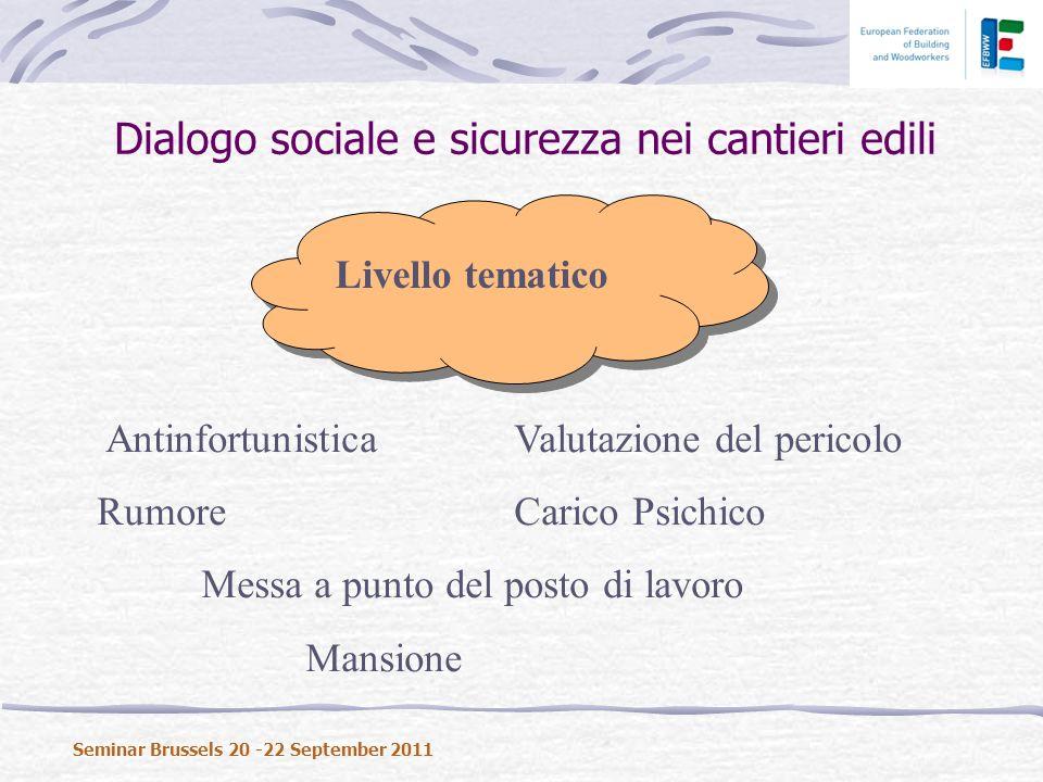 Dialogo sociale e sicurezza nei cantieri edili Seminar Brussels 20 -22 September 2011 Livello tematico AntinfortunisticaValutazione del pericolo Rumore Carico Psichico Messa a punto del posto di lavoro Mansione