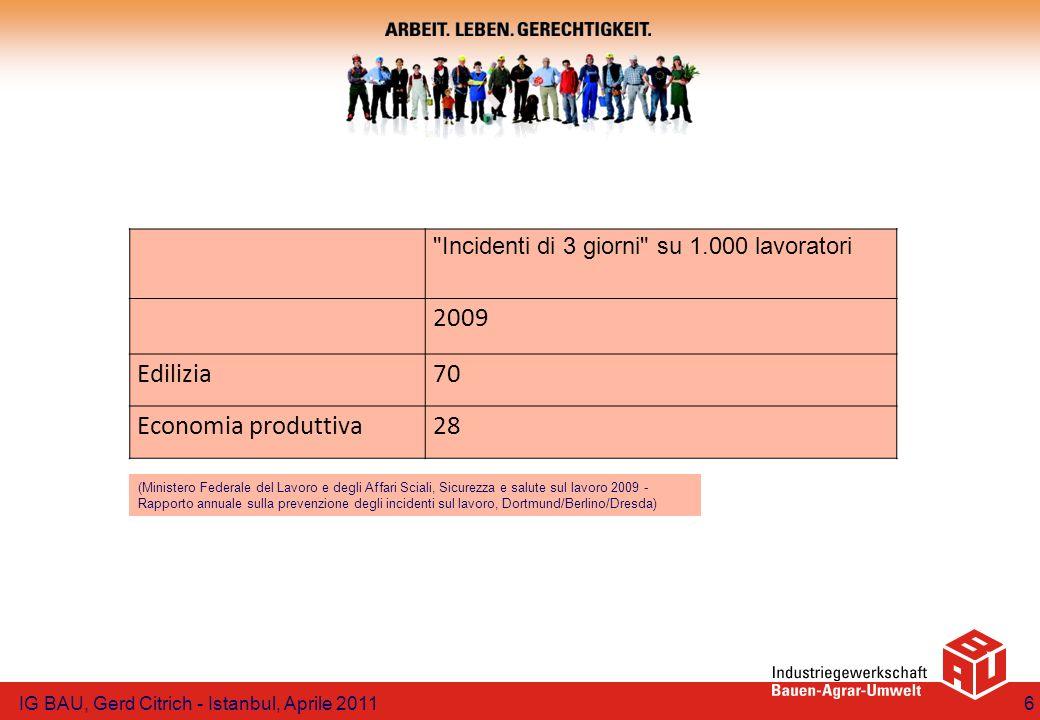 Costi per interruzione della produzione e perdita di valore aggiunto lordo a seconda del settore economico 2009 EdiliziaTutti i settori economici N.