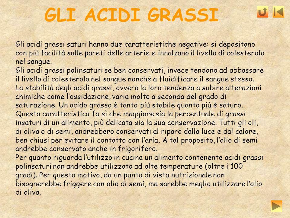 GLI ACIDI GRASSI Gli acidi grassi saturi hanno due caratteristiche negative: si depositano con più facilità sulle pareti delle arterie e innalzano il