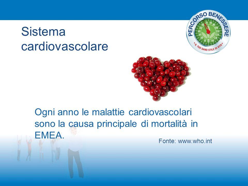 Sistema cardiovascolare Ogni anno le malattie cardiovascolari sono la causa principale di mortalità in EMEA. Fonte: www.who.int