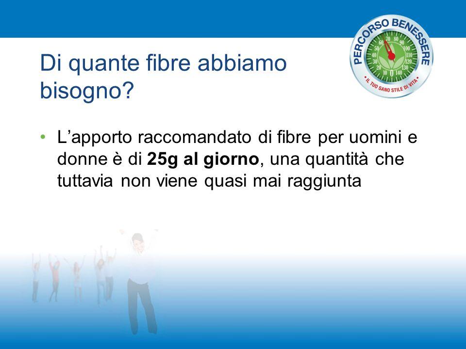 Di quante fibre abbiamo bisogno? Lapporto raccomandato di fibre per uomini e donne è di 25g al giorno, una quantità che tuttavia non viene quasi mai r