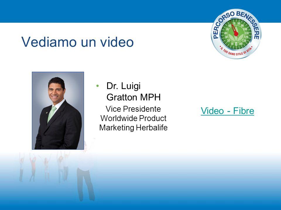 Vediamo un video Video - Fibre Dr. Luigi Gratton MPH Vice Presidente Worldwide Product Marketing Herbalife