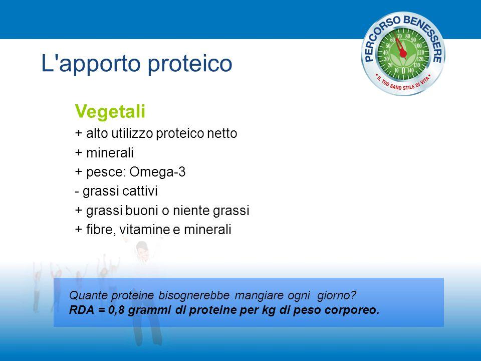 L apporto proteico Vegetali + alto utilizzo proteico netto + minerali + pesce: Omega-3 - grassi cattivi + grassi buoni o niente grassi + fibre, vitamine e minerali Quante proteine bisognerebbe mangiare ogni giorno.