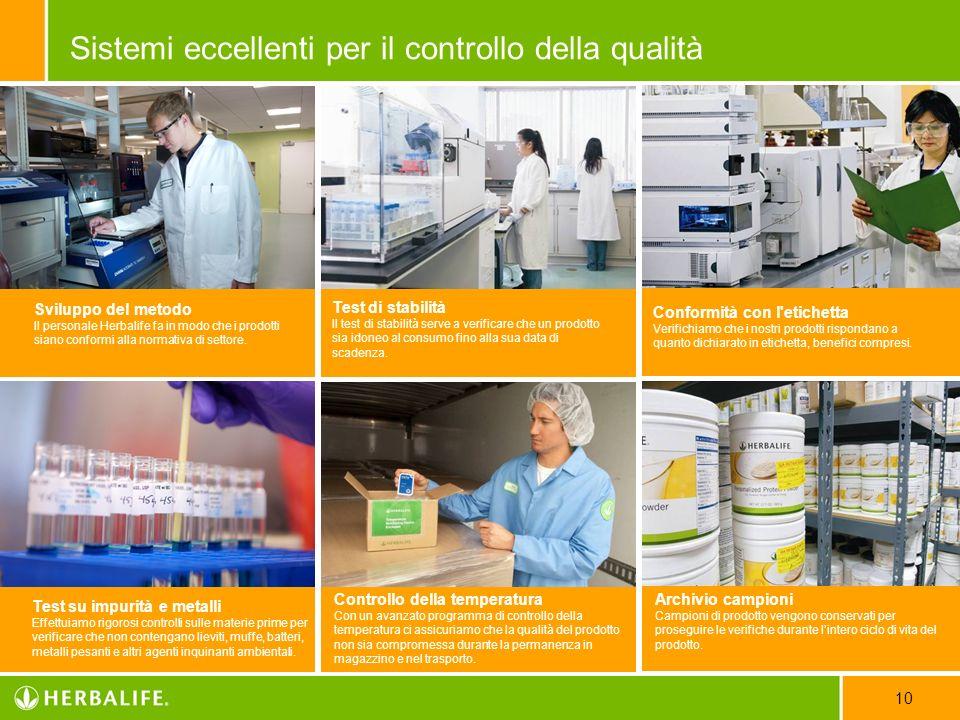 Sviluppo del metodo Il personale Herbalife fa in modo che i prodotti siano conformi alla normativa di settore. Test di stabilità Il test di stabilità