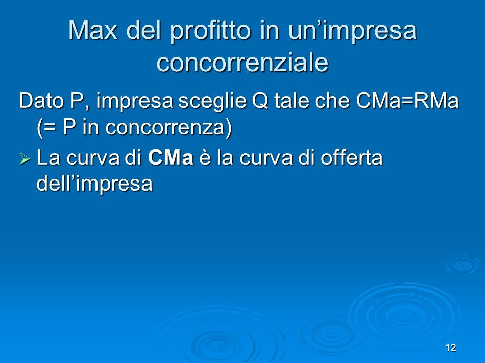 12 Max del profitto in unimpresa concorrenziale Dato P, impresa sceglie Q tale che CMa=RMa (= P in concorrenza) La curva di CMa è la curva di offerta dellimpresa La curva di CMa è la curva di offerta dellimpresa