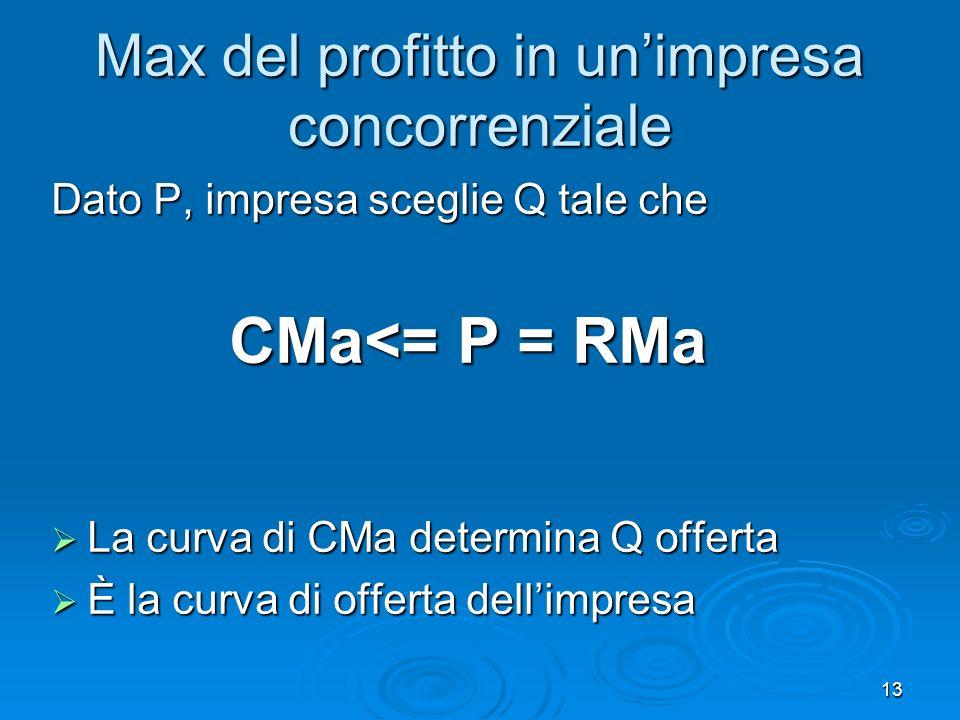 13 Max del profitto in unimpresa concorrenziale Dato P, impresa sceglie Q tale che CMa<= P = RMa La curva di CMa determina Q offerta La curva di CMa determina Q offerta È la curva di offerta dellimpresa È la curva di offerta dellimpresa