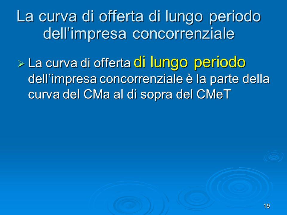 19 La curva di offerta di lungo periodo dellimpresa concorrenziale La curva di offerta di lungo periodo dellimpresa concorrenziale è la parte della curva del CMa al di sopra del CMeT La curva di offerta di lungo periodo dellimpresa concorrenziale è la parte della curva del CMa al di sopra del CMeT