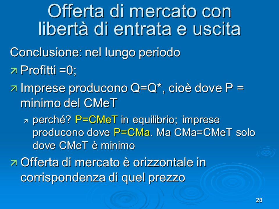 28 Offerta di mercato con libertà di entrata e uscita Conclusione: nel lungo periodo ä Profitti =0; ä Imprese producono Q=Q*, cioè dove P = minimo del CMeT ä perché.