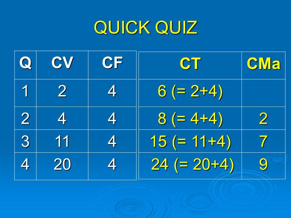 QUICK QUIZ QCVCF 124 244 3114 4204 CTCMa 6 (= 2+4) 8 (= 4+4) 2 15 (= 11+4) 7 24 (= 20+4) 24 (= 20+4)9