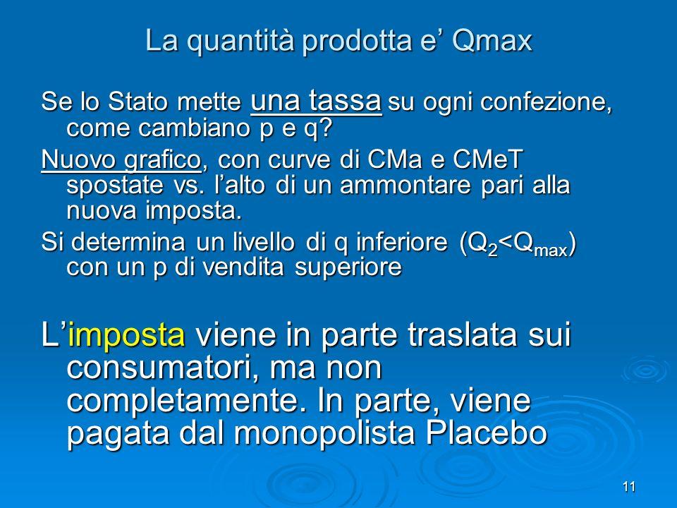 12 Domanda RM CMeT CM P CMe Qmax CMeT + TASSA CM+TASSA Tassa su monopolio: soluzione Q2 P2