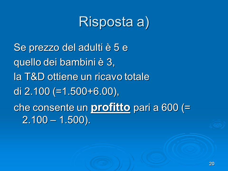 21 Risposta b) Se invece una legge impone di vendere il biglietto allo stesso prezzo a tutti, il prezzo che T&D sceglie è 5, in quanto può avere un ricavo totale di 2000 (=1.500+500), che consente un profitto pari a 500 (=2.100 – 1500).