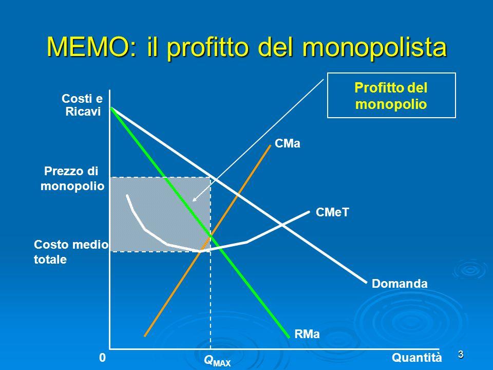 4 Calcolare leffetto PRODUZIONE e leffetto PREZZO Nellesempio visto a lezione, se limpresa aumenta il livello di produzione da q=3 a q=4, il prezzo di vendita scende da p=8 a p=7 Calcola leffetto PRODUZIONE e leffetto PREZZO in questo caso (usa il criterio del valore medio per ottenere una migliore approssimazione)