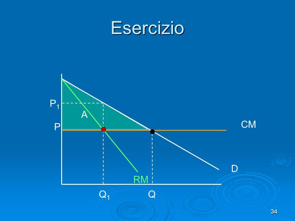 35 Esercizio P Q D CM Q1Q1 P1P1 RM B C D