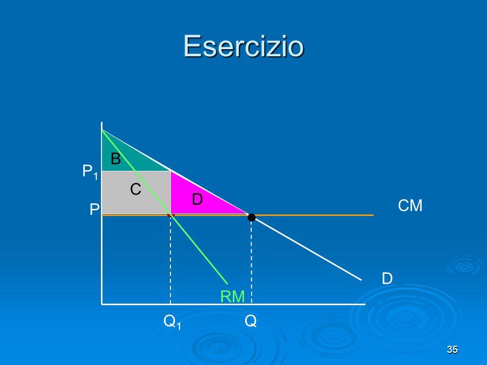 36 Commento: triangolo B = nuova R C, rettangolo C = trasferimento dal consumatore al produttore triangolo D = perdita secca Esercizio