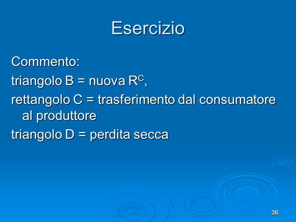 37 Esercizio a) Traccia le curve di costo, di domanda e di RMa.
