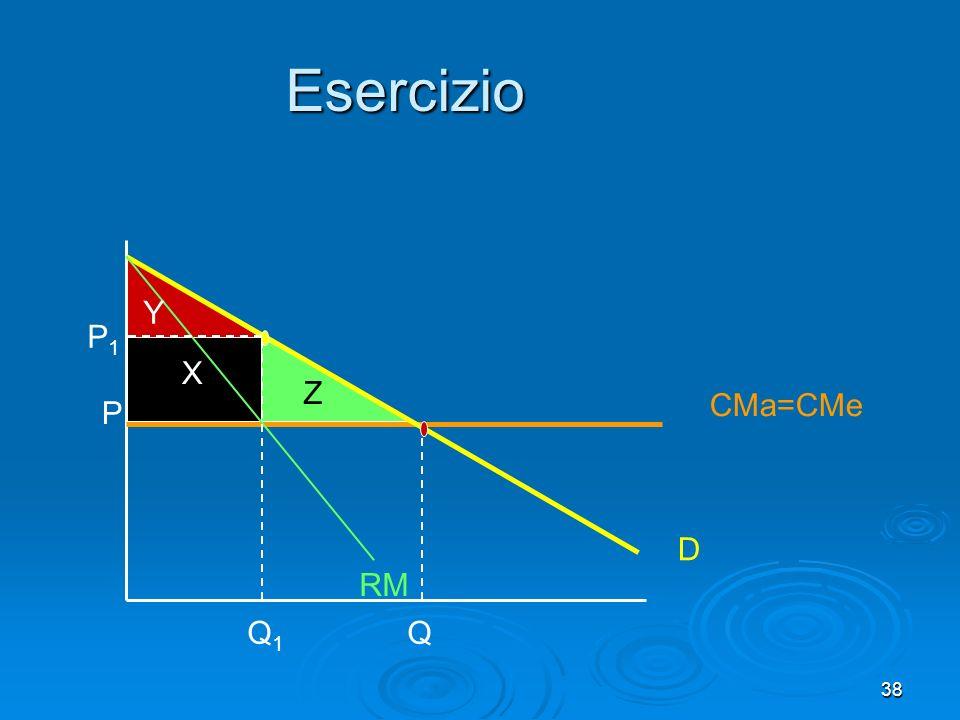 39 Esercizio c) Ipotizza ora che il monopolista possa discriminare perfettamente il prezzo.