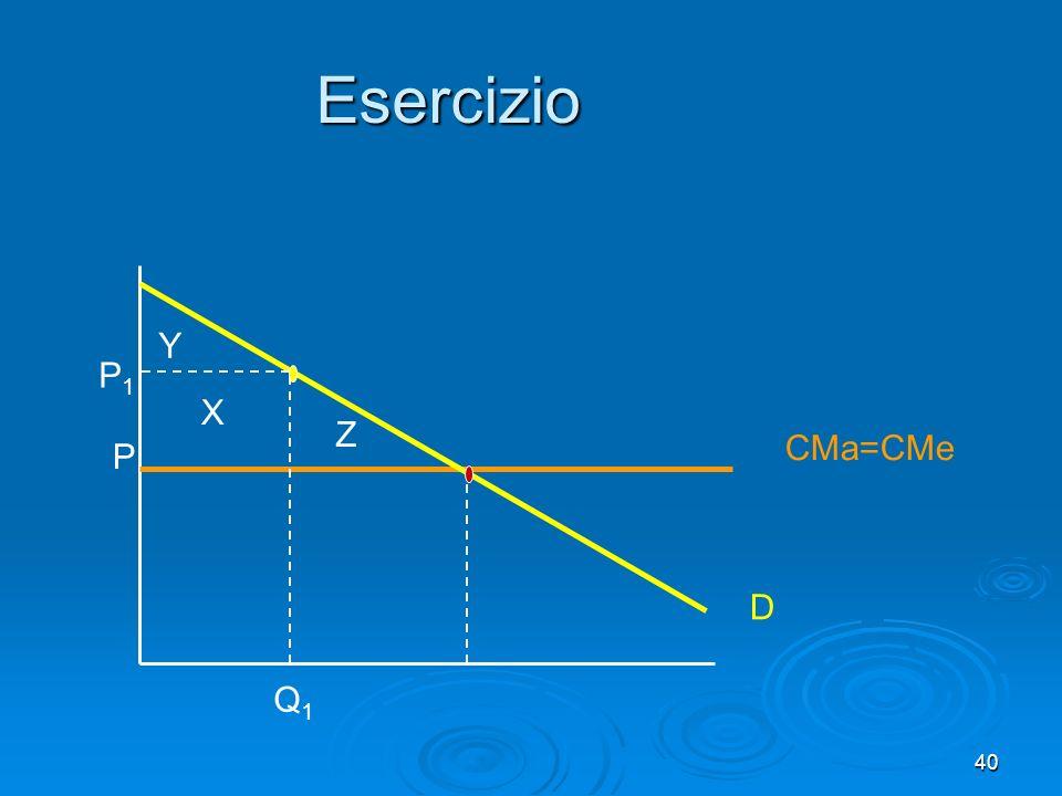 41 Esercizio P D CM=CMe Q1Q1 P1P1 A