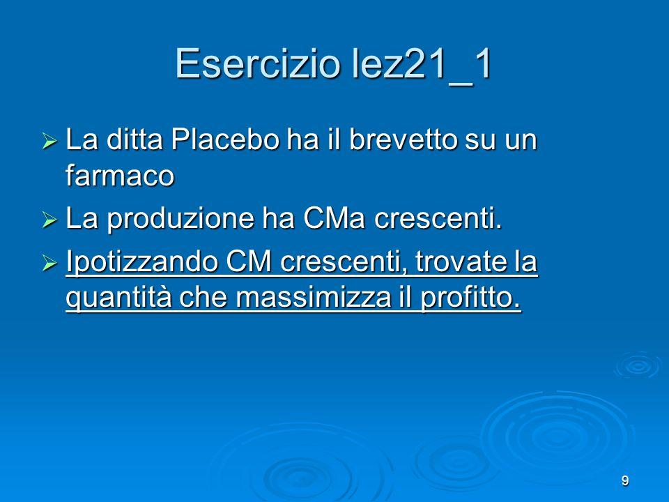10 Es. lez21_1 La ditta Placebo ha un brevetto su un farmaco. Domanda RM CMeT CM P CMe Qmax