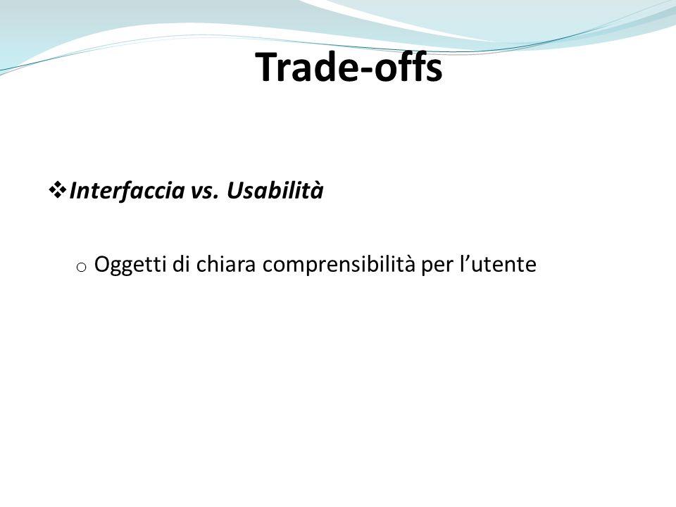 Trade-offs Interfaccia vs. Usabilità o Oggetti di chiara comprensibilità per lutente