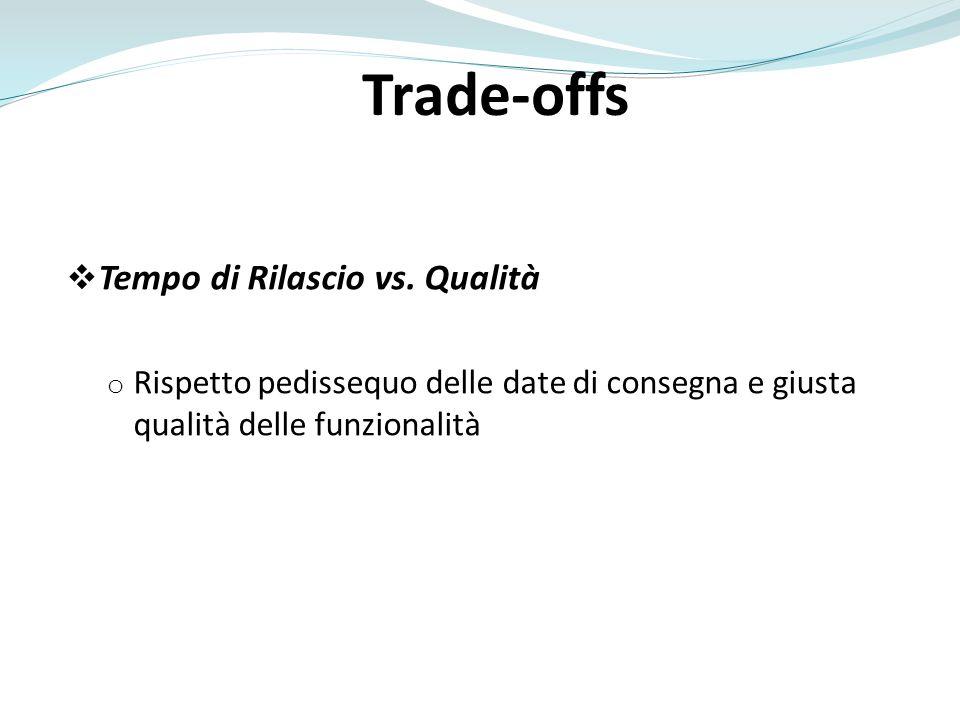 Trade-offs Tempo di Rilascio vs. Qualità o Rispetto pedissequo delle date di consegna e giusta qualità delle funzionalità