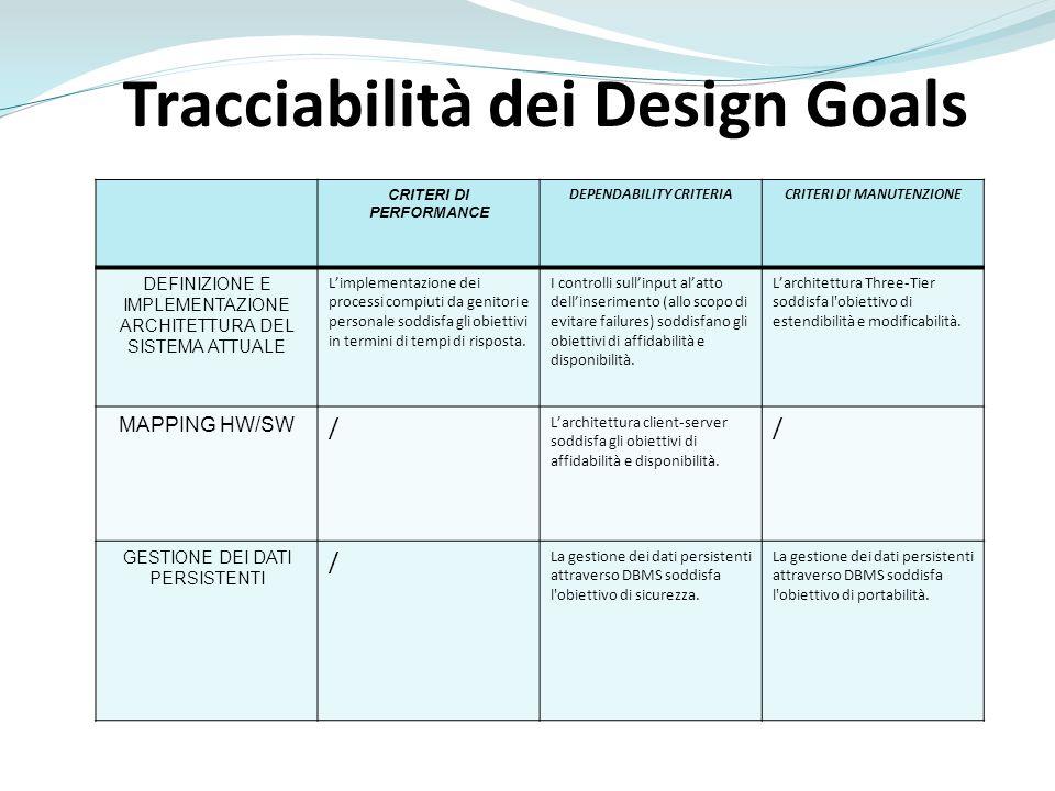 Tracciabilità dei Design Goals CRITERI DI PERFORMANCE DEPENDABILITY CRITERIACRITERI DI MANUTENZIONE DEFINIZIONE E IMPLEMENTAZIONE ARCHITETTURA DEL SIS