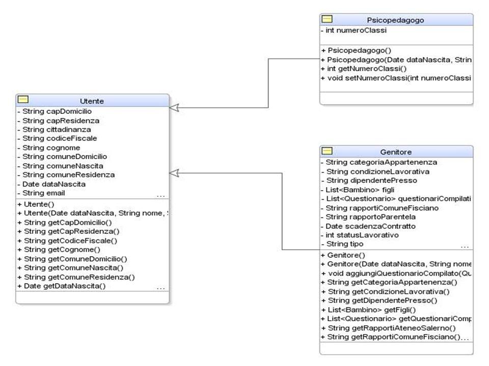 Problematiche Implementazione soggetta alle modifiche apportate al database Modifiche ai tipi dei dati (es.