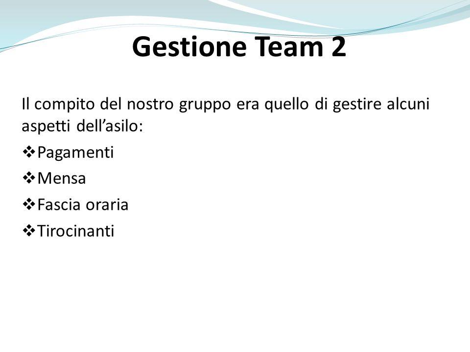 Gestione Team 2 Il compito del nostro gruppo era quello di gestire alcuni aspetti dellasilo: Pagamenti Mensa Fascia oraria Tirocinanti