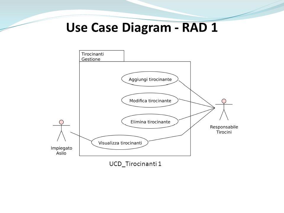 Use Case Diagram 1 – RAD 4.0 UCD_Tirocinanti_Registro UCD_Tirocinanti 1