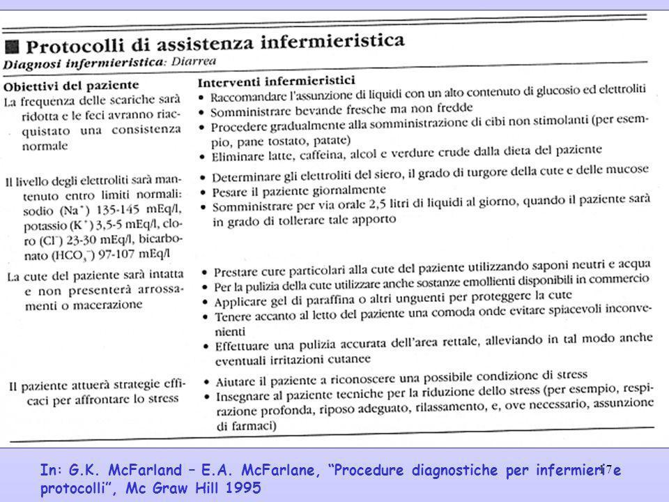 17 In: G.K. McFarland – E.A. McFarlane, Procedure diagnostiche per infermieri e protocolli, Mc Graw Hill 1995