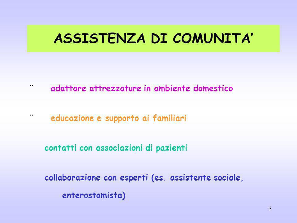 3 ASSISTENZA DI COMUNITA ¨ adattare attrezzature in ambiente domestico ¨ educazione e supporto ai familiari contatti con associazioni di pazienti coll