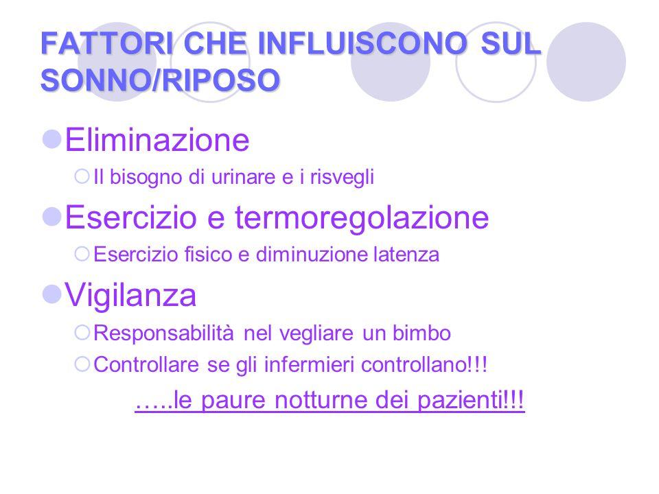 FATTORI CHE INFLUISCONO SUL SONNO/RIPOSO Eliminazione Il bisogno di urinare e i risvegli Esercizio e termoregolazione Esercizio fisico e diminuzione l