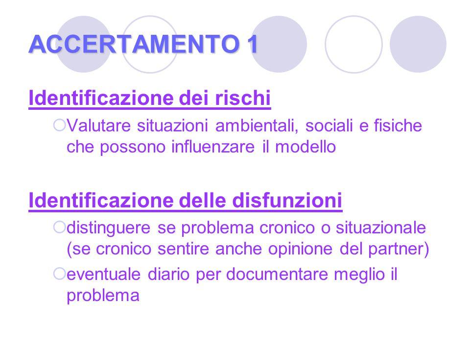 ACCERTAMENTO 1 Identificazione dei rischi Valutare situazioni ambientali, sociali e fisiche che possono influenzare il modello Identificazione delle d