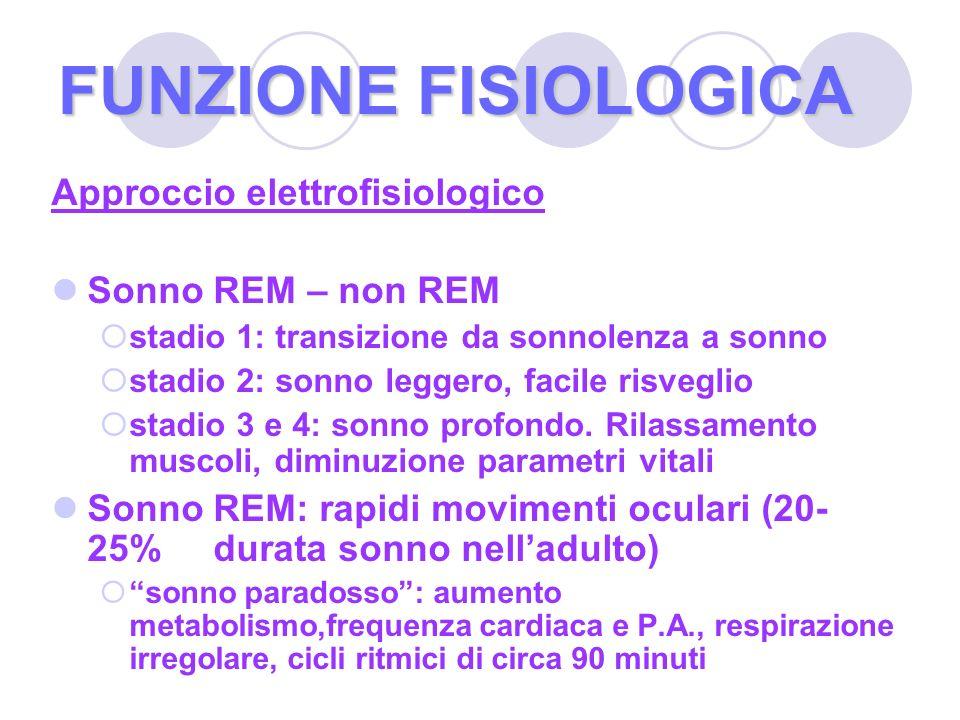 FUNZIONE FISIOLOGICA Approccio elettrofisiologico Sonno REM – non REM stadio 1: transizione da sonnolenza a sonno stadio 2: sonno leggero, facile risv