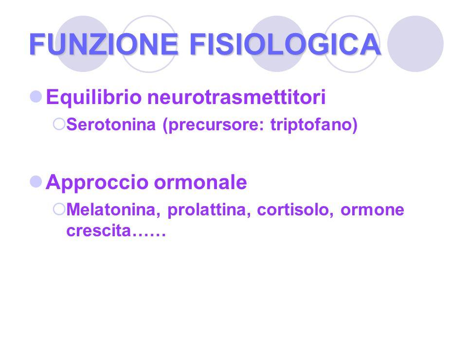 FUNZIONE FISIOLOGICA Equilibrio neurotrasmettitori Serotonina (precursore: triptofano) Approccio ormonale Melatonina, prolattina, cortisolo, ormone cr