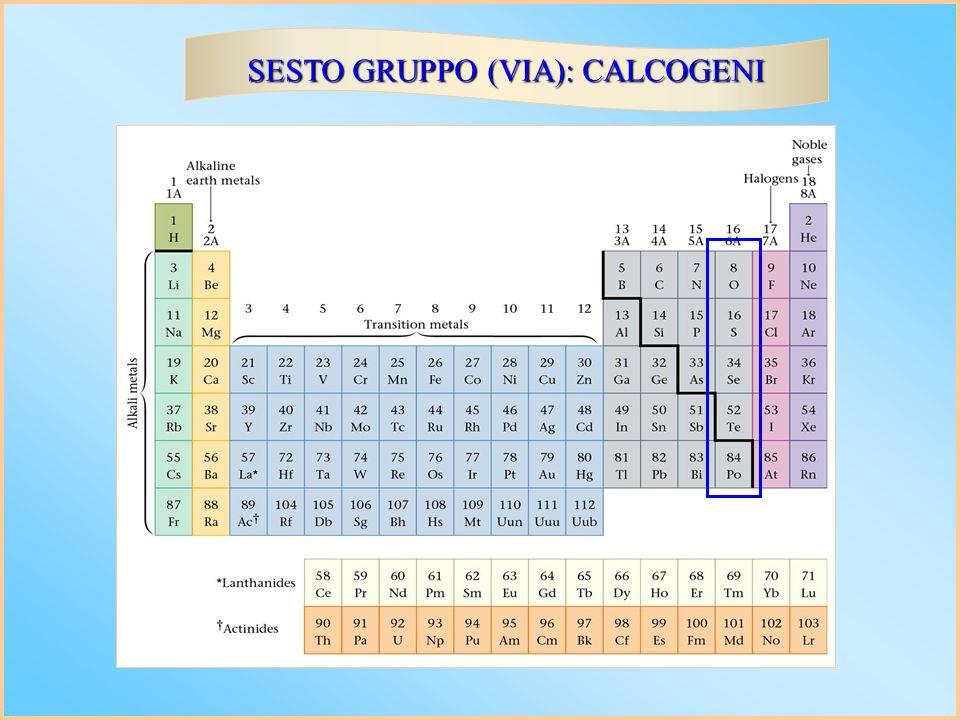 8O8O 16 S 34 Se 52 Te 84 Po Il sesto gruppo A comprende i seguenti elementi: Ossigeno, Zolfo, Selenio, Tellurio, Polonio; vengono detti calcogeni cioè generatori di metalli poiché molti di essi si ricavano da composti contenenti ossigeno e zolfo.