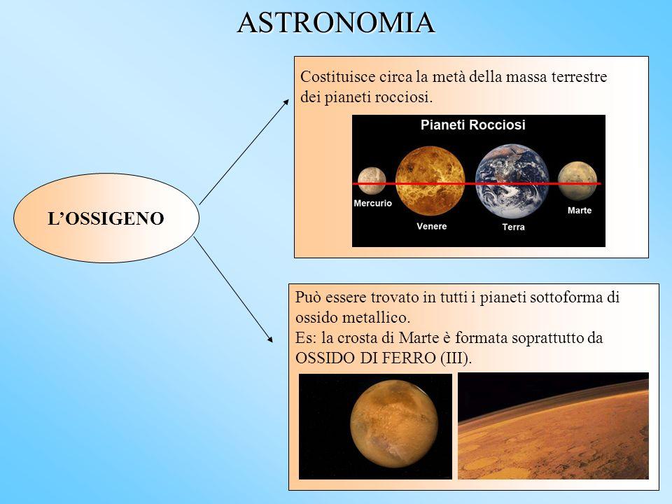 ASTRONOMIA Costituisce circa la metà della massa terrestre dei pianeti rocciosi. LOSSIGENO Può essere trovato in tutti i pianeti sottoforma di ossido