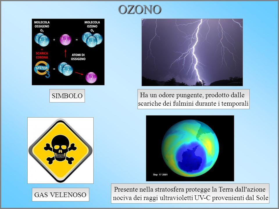 OZONO SIMBOLO Ha un odore pungente, prodotto dalle scariche dei fulmini durante i temporali GAS VELENOSO Presente nella stratosfera protegge la Terra