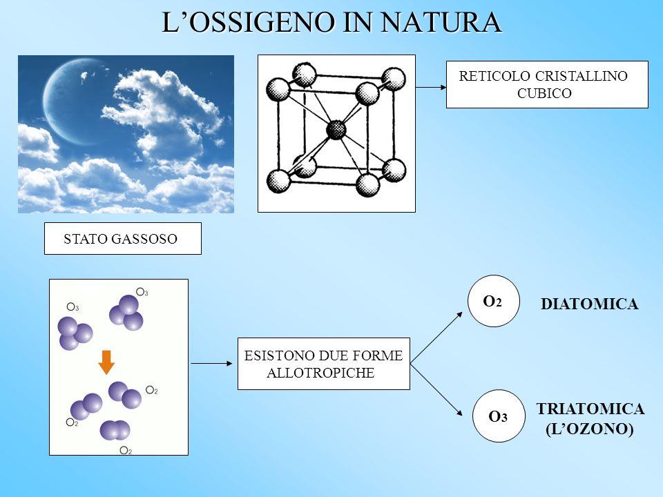 LOSSIGENO IN NATURA STATO GASSOSO RETICOLO CRISTALLINO CUBICO ESISTONO DUE FORME ALLOTROPICHE O2O2 DIATOMICA O3O3 TRIATOMICA (LOZONO)