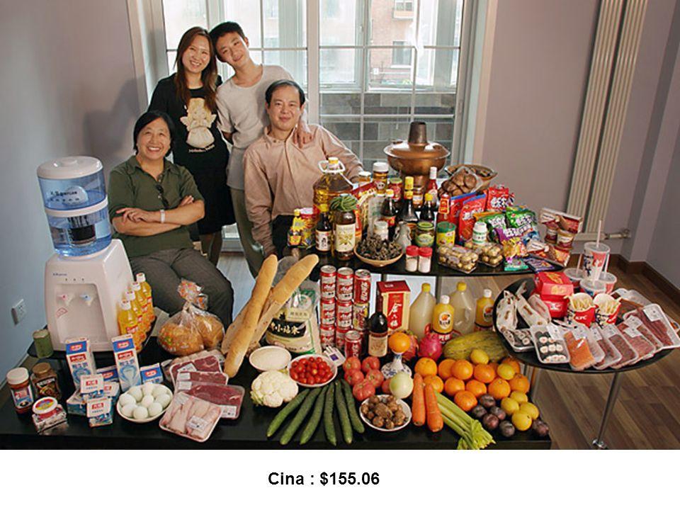 Cina : $155.06