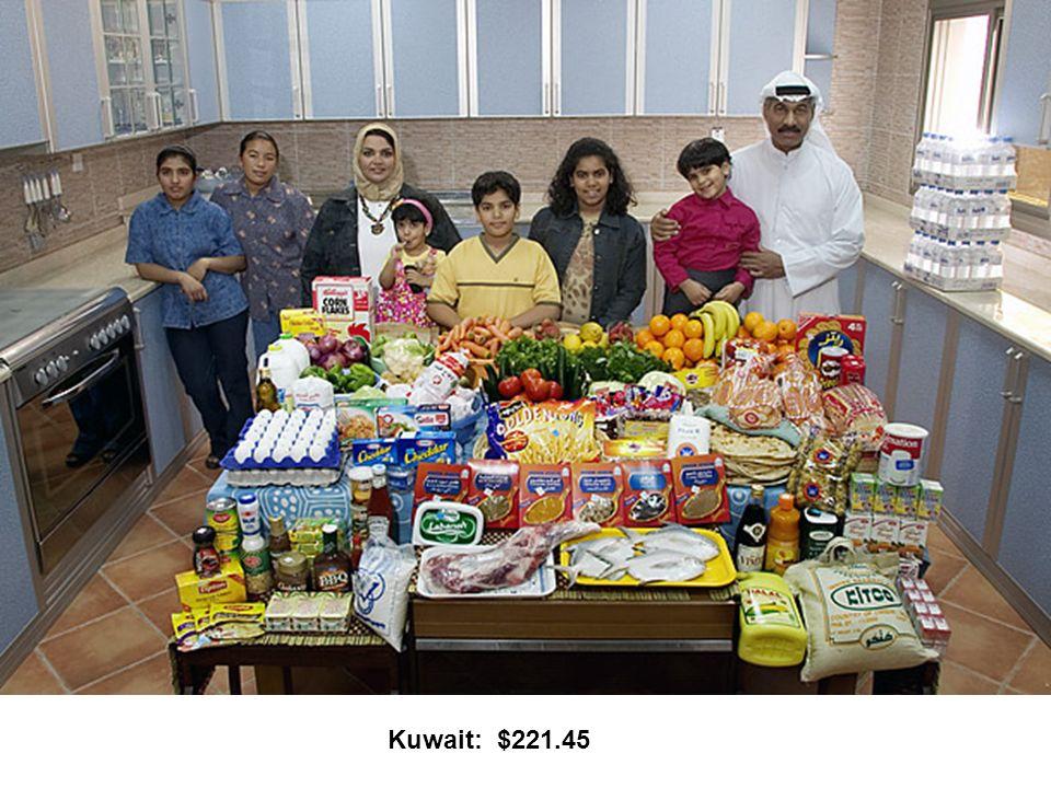 Kuwait: $221.45