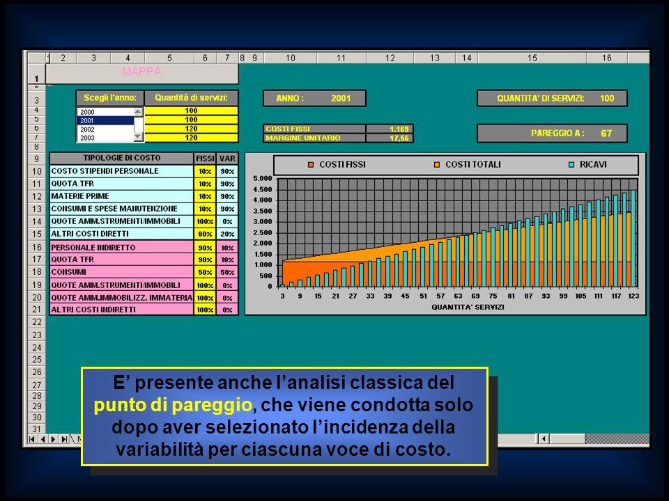 E presente anche lanalisi classica del punto di pareggio, che viene condotta solo dopo aver selezionato lincidenza della variabilità per ciascuna voce di costo.